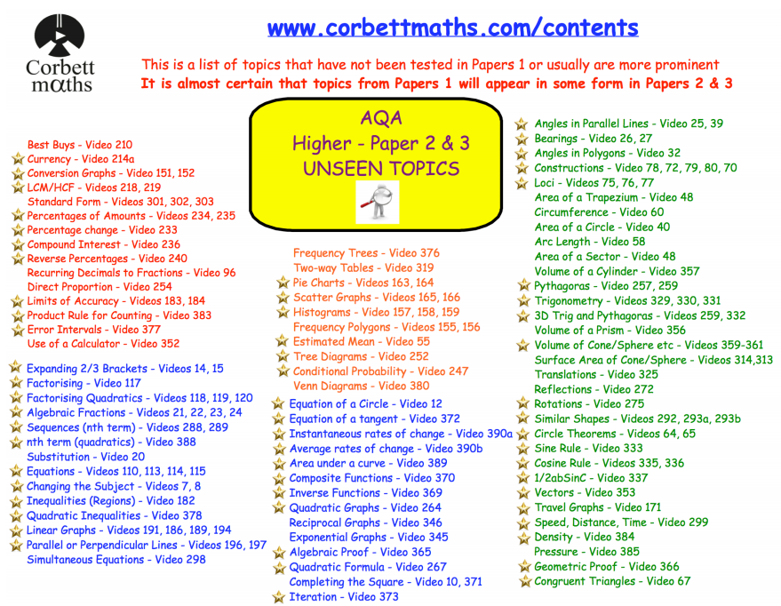 Corbett1 David Nieper Academy